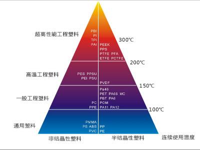 浙江黄岩RY机械有限公司
